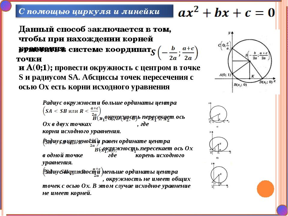 Данный способ заключается в том, чтобы при нахождении корней уравнения отмети...