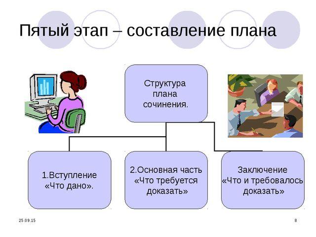 * * Пятый этап – составление плана