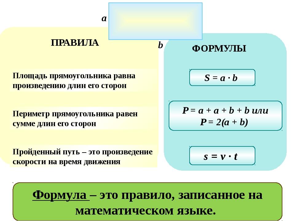 P = a + a + b + b или P = 2(a + b) S = a ∙ b s = v ∙ t Формула – это правило,...