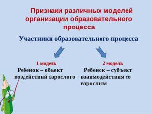 Признаки различных моделей организации образовательного процесса Участники о
