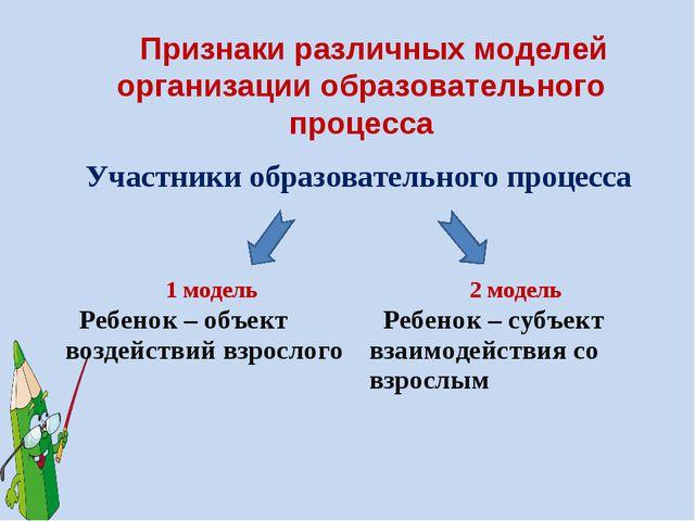 Признаки различных моделей организации образовательного процесса Участники о...