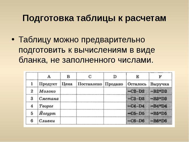 Подготовка таблицы к расчетам Таблицу можно предварительно подготовить к вычи...