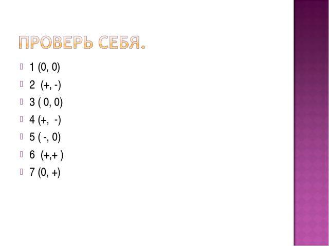 1 (0, 0) 2 (+, -) 3 ( 0, 0) 4 (+, -) 5 ( -, 0) 6 (+,+ ) 7 (0, +)