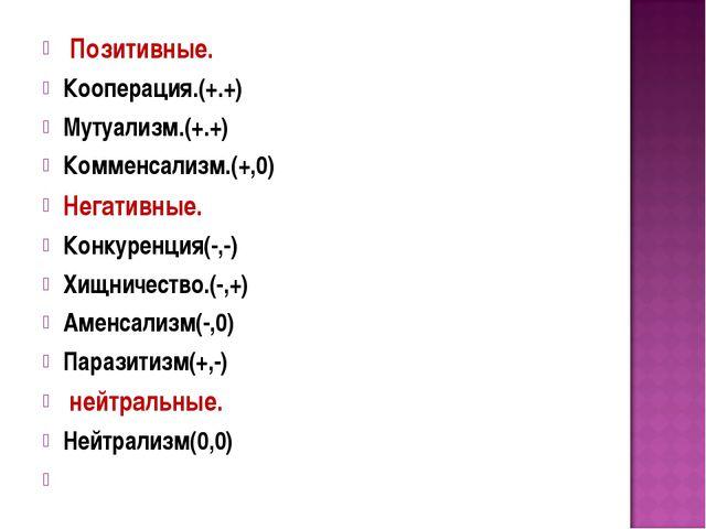 Позитивные. Кооперация.(+.+) Мутуализм.(+.+) Комменсализм.(+,0) Негативные....