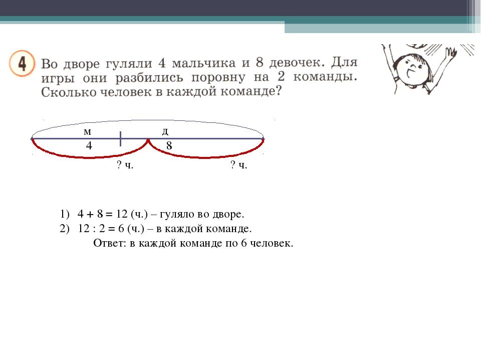 м д 4 8 ? ч. ? ч. 4 + 8 = 12 (ч.) – гуляло во дворе. 12 : 2 = 6 (ч.) – в кажд...