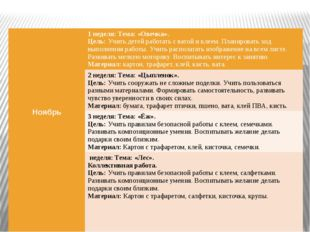 Ноябрь 1 неделя: Тема: «Овечка». Цель:Учить детей работать с ватой и клеем.