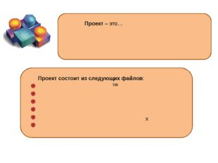 Проект – это… группа всех файлов, которые составляют программу, включая форм