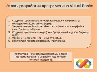 Этапы разработки программы на Visual Basic: Создание графического интерфейса
