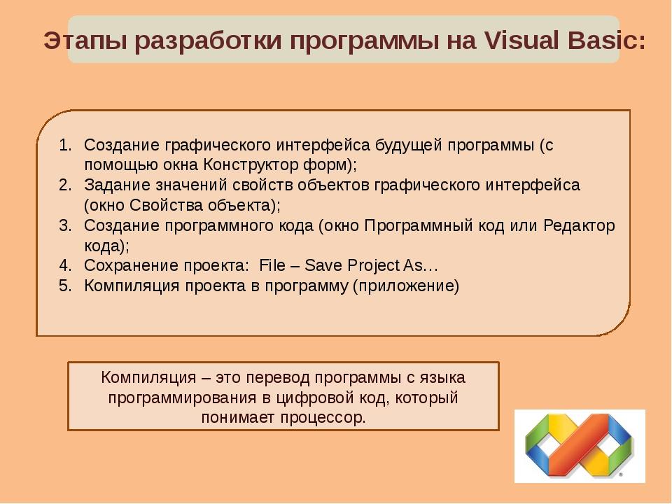 Этапы разработки программы на Visual Basic: Создание графического интерфейса...