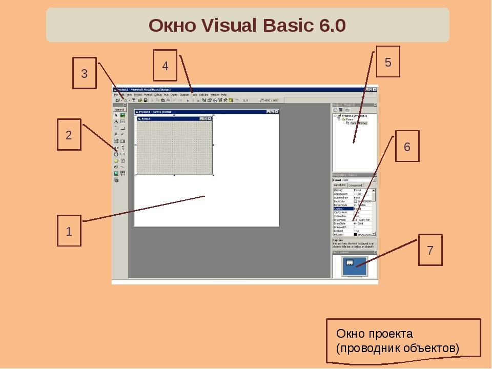 7 6 5 4 3 2 1 Окно Visual Basic 6.0 Главное меню Панель инструментов Окно св...
