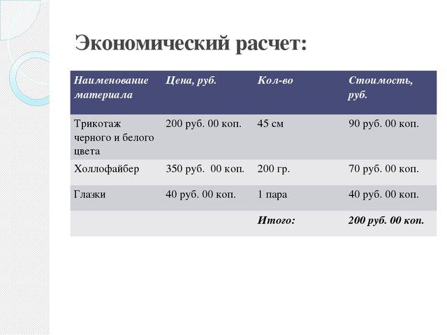 Экономический расчет: Наименование материала Цена, руб. Кол-во Стоимость, руб...