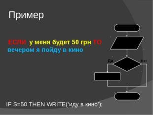 Пример ЕСЛИ у меня будет 50 грн ТО вечером я пойду в кино IF S=50 THEN WRITE(