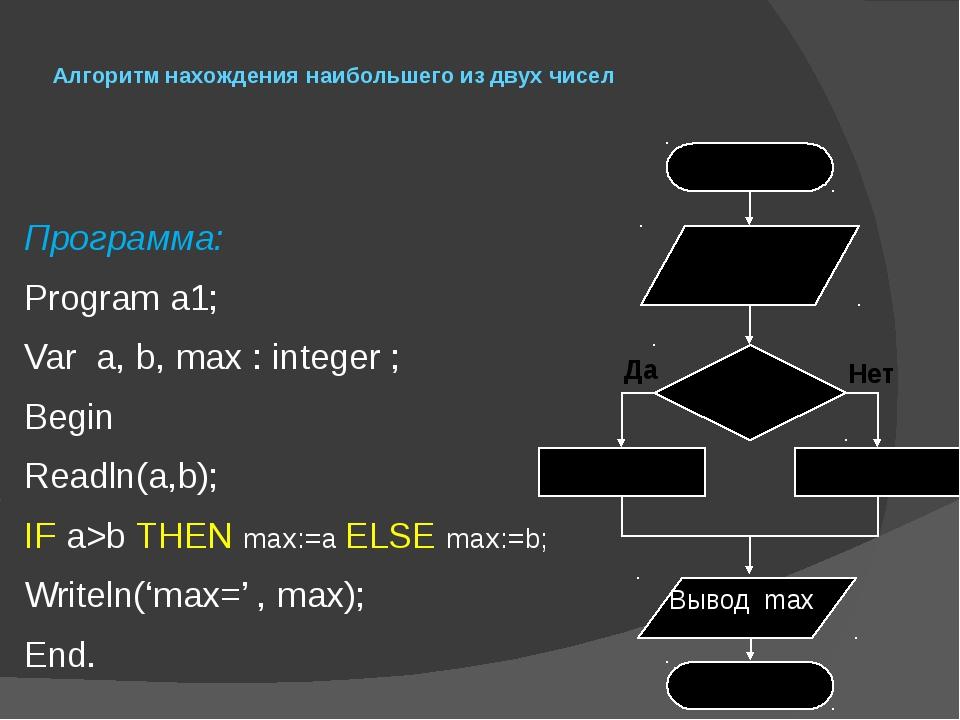 Алгоритм нахождения наибольшего из двух чисел Программа: Program a1; Var a, b...