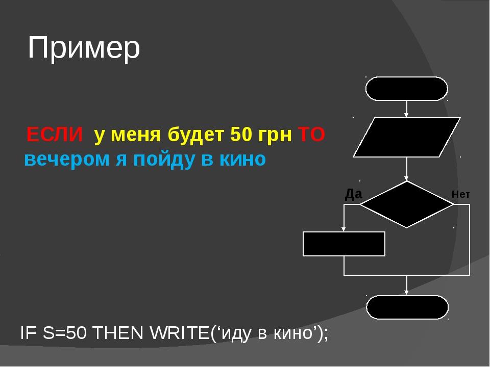 Пример ЕСЛИ у меня будет 50 грн ТО вечером я пойду в кино IF S=50 THEN WRITE(...