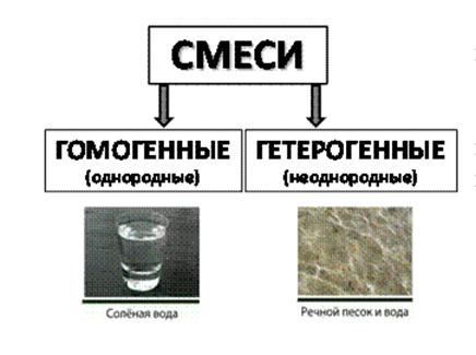 http://pandia.ru/text/78/465/images/image001_1.jpg