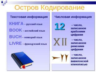 КНИГА – русский язык BOOK – английский язык BUCH – немецкий язык LIVRE – фран