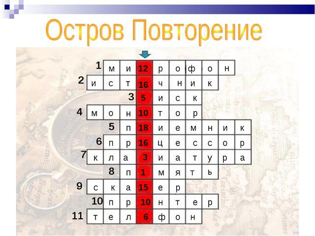 1 2 3 4 6 5 7 8 9 10 11 м и 12 р о ф о н и с т 16 ч н и к 5 и с к м о о н т р...