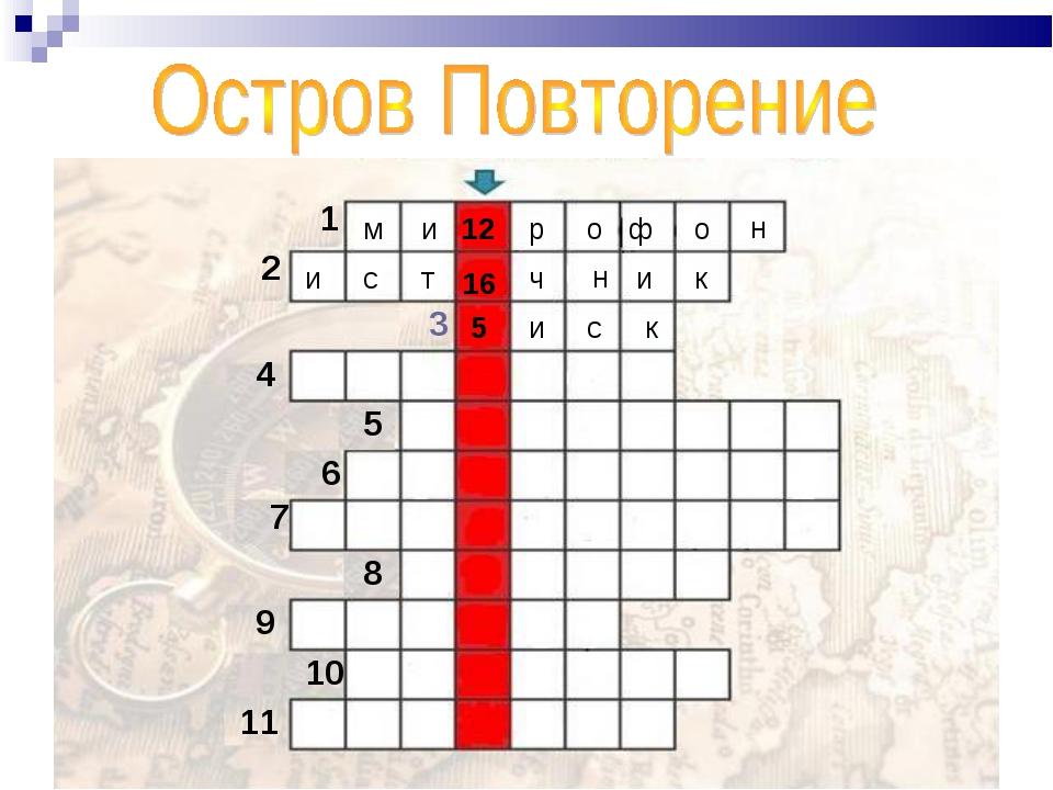 1 2 3 4 6 5 7 8 9 10 11 м и 12 р о ф о н и с т 16 ч н и к 5 и с к